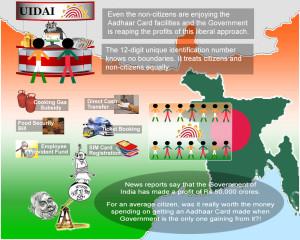 Adhaar infographic (1)